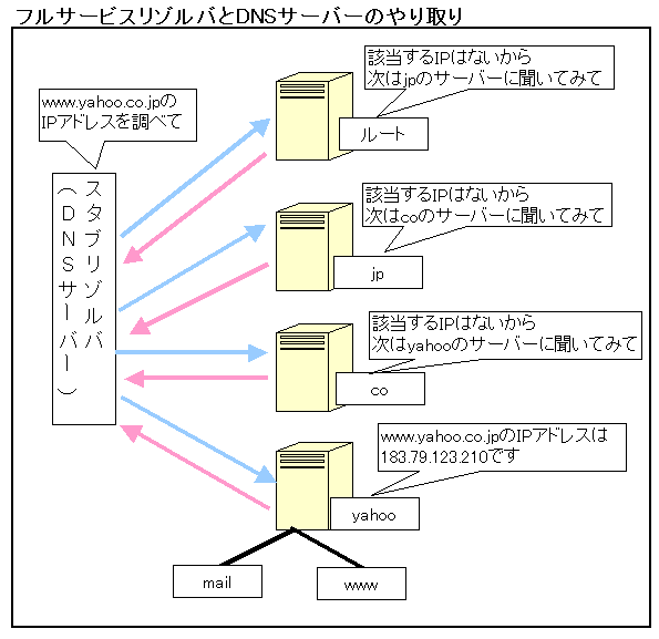 network_0048