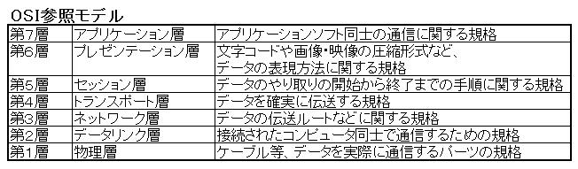 network_0049