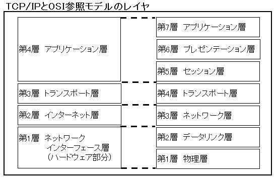 network_0050