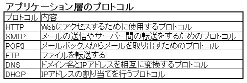 network_0051