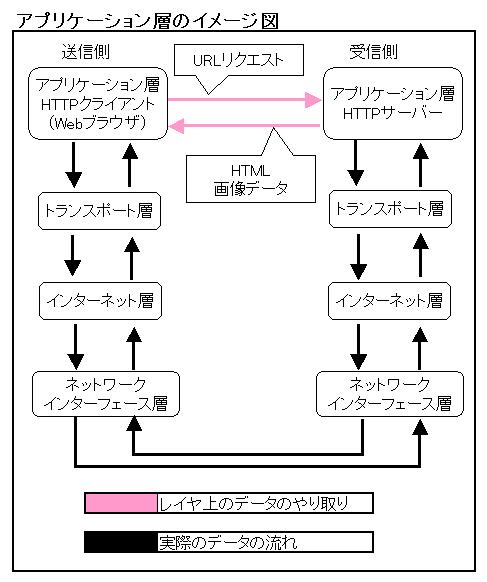 network_0052