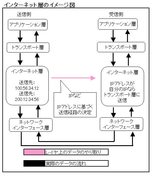 network_0054