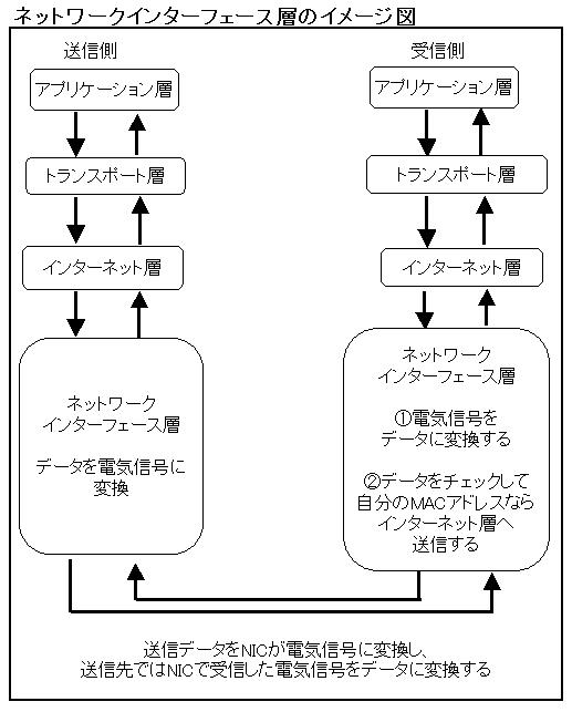 network_0055