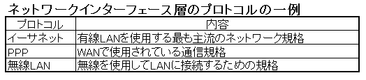 network_0056