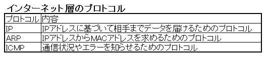 network_0058