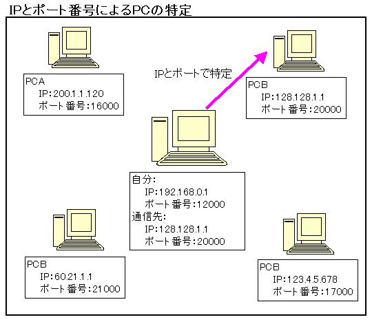 network_0061