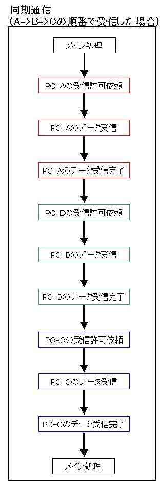 network_0062