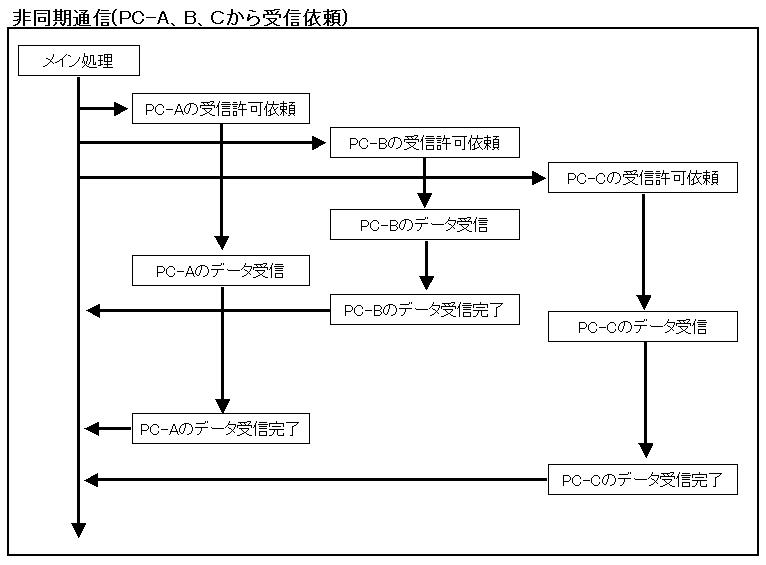 network_0063