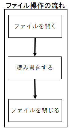 php_0023