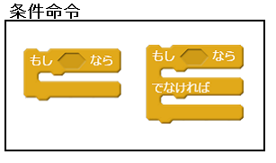 scratch_0035