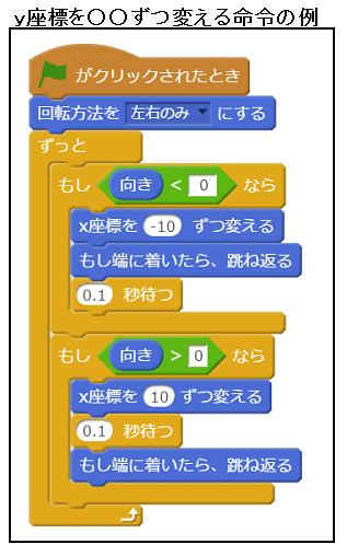 scratch_0097