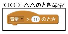 scratch_0130