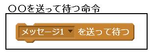scratch_0133