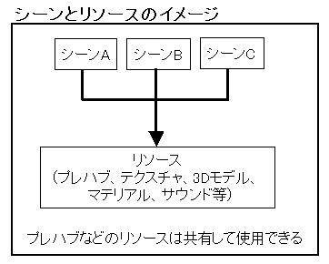 unity_0039