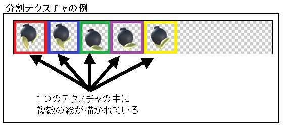 unity_0106