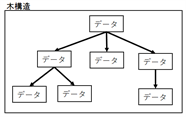 algorithm_0001