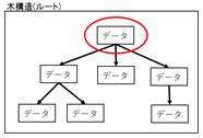 algorithm_0003
