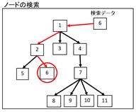 algorithm_0012