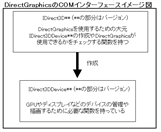 directx_0008