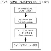 directx_0009