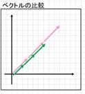 math_0052